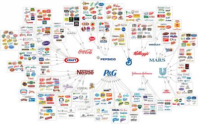 10 Mega-Corporations
